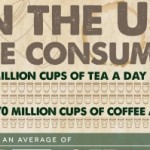 Bringing The Cuppa Paradox To Life