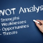 environmental SWOT analysis