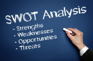 personal green SWOT analysis